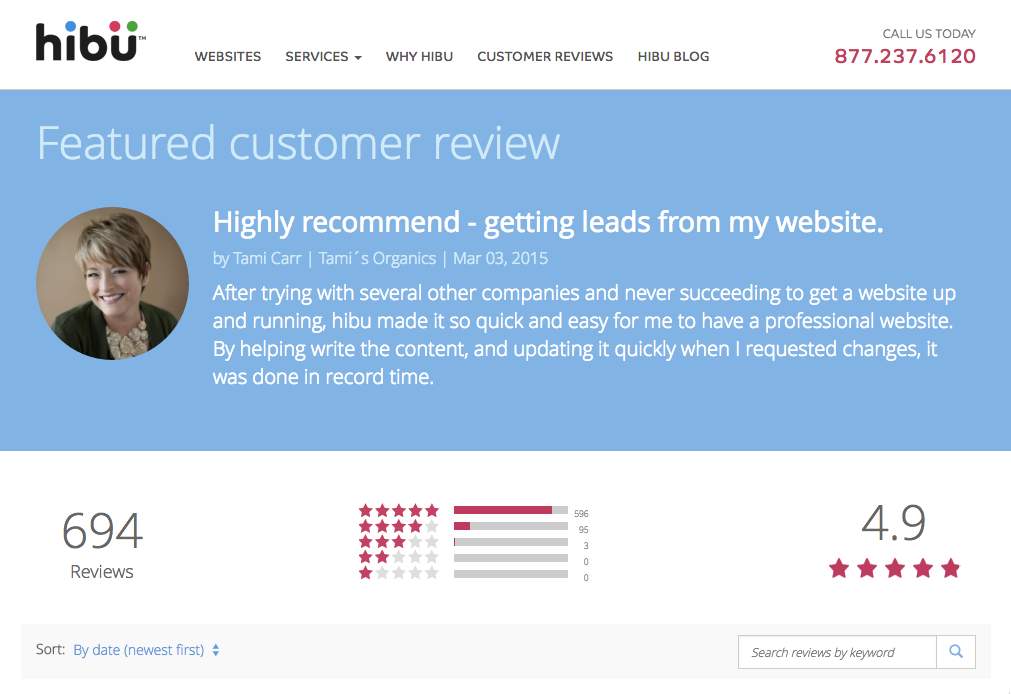 Notice how nicely Hibu displays featured reviews. Hibu also uses an attractive, informative header that includes the total # reviews; reviews by star rating, and the average star rating. In addition, users can sort reviews in several ways including by most recent and also search by keyword.