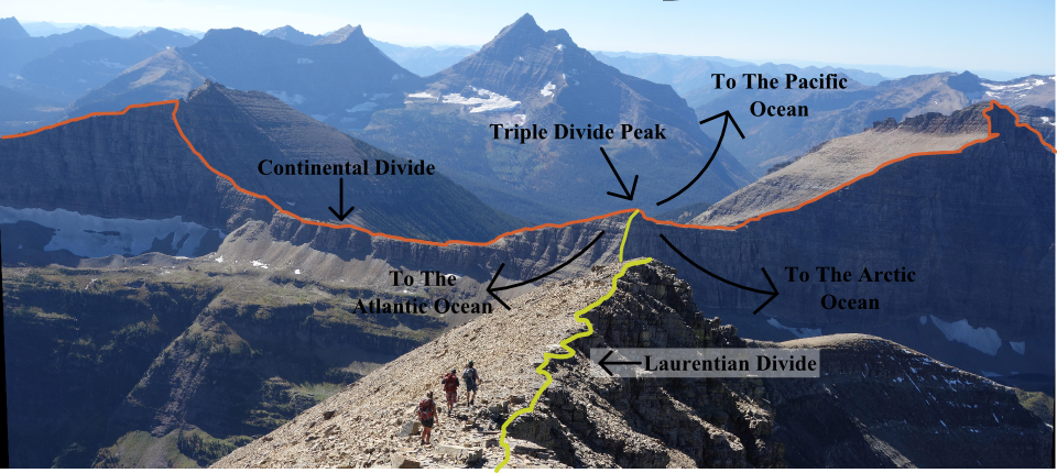 Triple Divide Peak is the start of the Pacific Ocean, Atlantic Ocean, Arctic Ocean and the start of On The River.