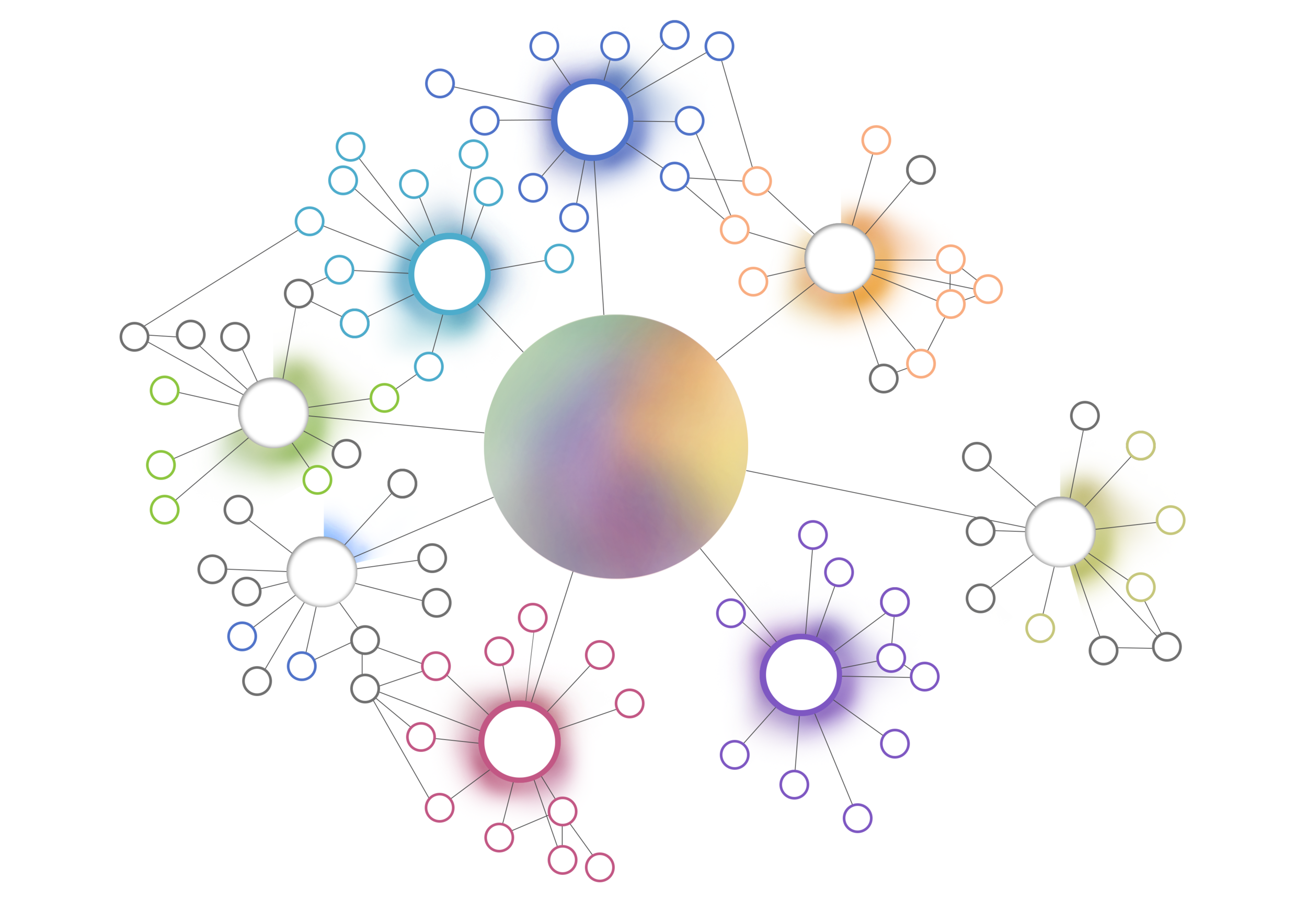 The Hub - Built upon a collection of related nodes. In person, group based, expert guided. Taking the nodes and working towards higher order thinking (blooms taxonomy - analyse, evaluate, create)