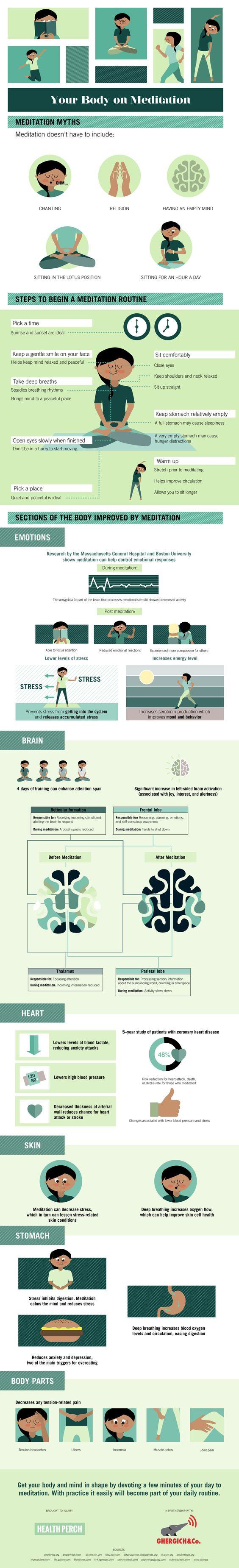 Mindfulness Meditation Blog Infographic.jpg