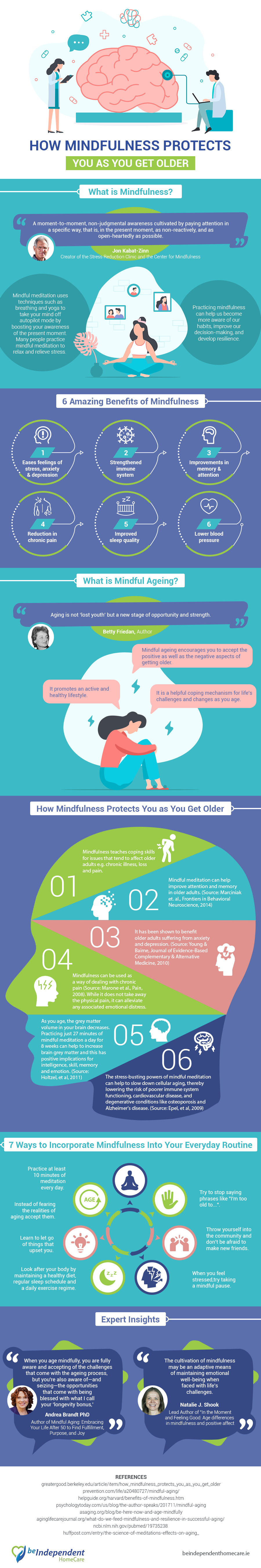 how mindfulness protects you as you get older infographic.jpgHow