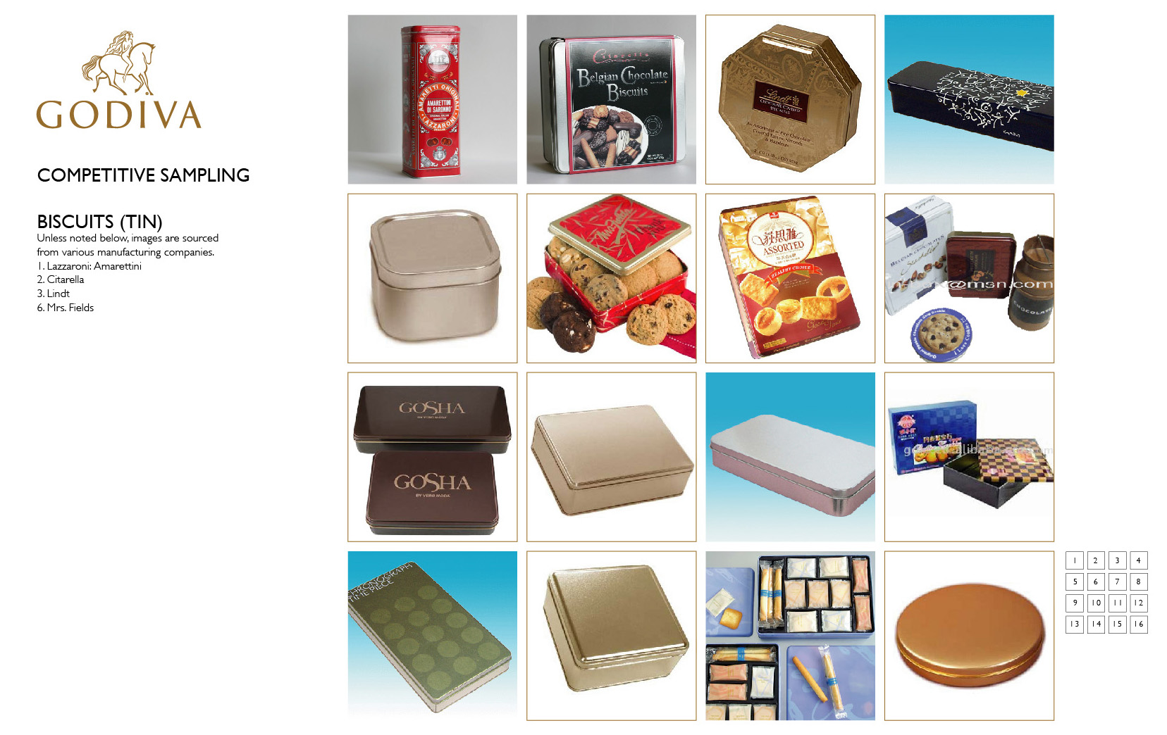 Competitive Sampling - Biscuits (tins)