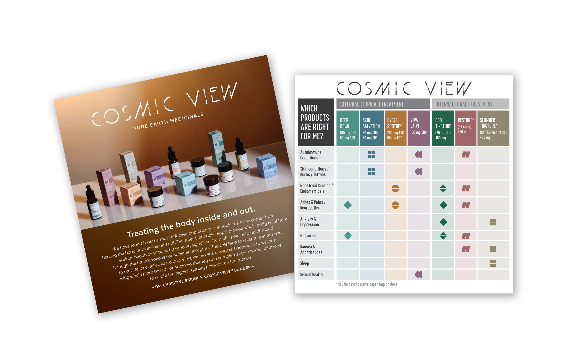 Cosmic View Product Information Card