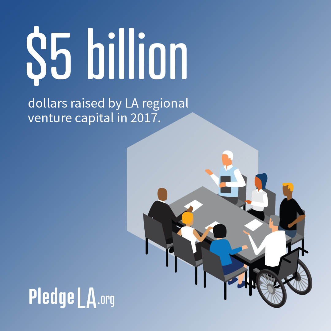 The #LA region's VC community raised over $5 billion in 2017. We need to diversify, include and engage ALL of #LosAngeles – our future depends on it:  pledgela.org  #PledgeLA