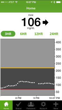 This app's screen shot shows my blood sugar level is holding steady at 106. That is a great number since my goal is 80-120. Seeing my blood sugar levels so steadily holding within the red and yellow lines (high and low levels) is so exciting. It has become like a game to balance insulin dosages and stay within blood sugar boundary lines. A tad bit addictive....