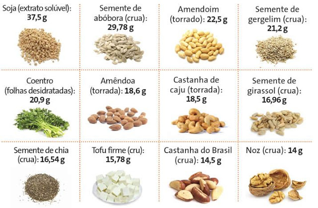 proteinas-vegetais.jpg