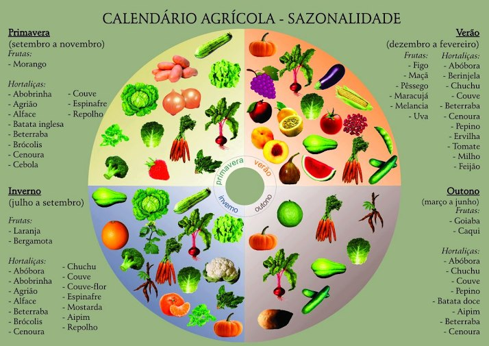 calendário-agricola.jpg