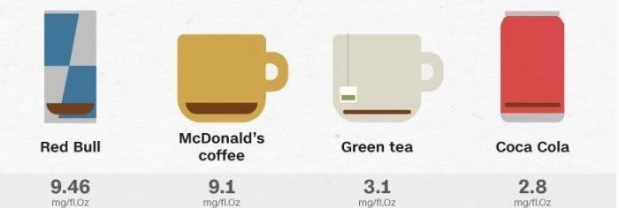 cafeína.jpg
