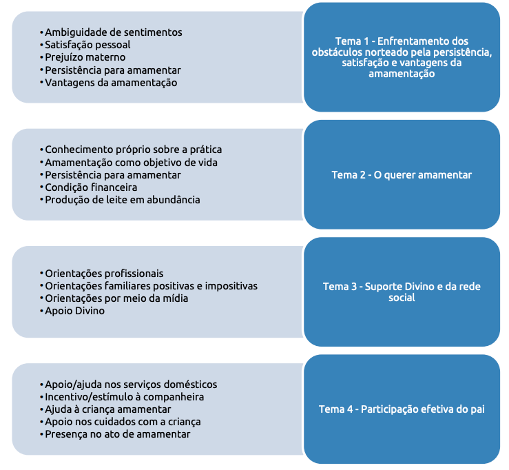Cabral et al., 2013