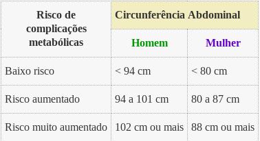 circunferencia-abdominal.png