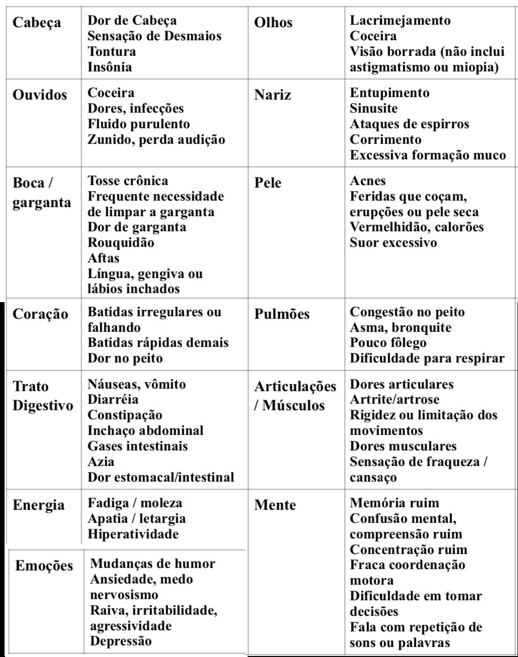 sintomas.png