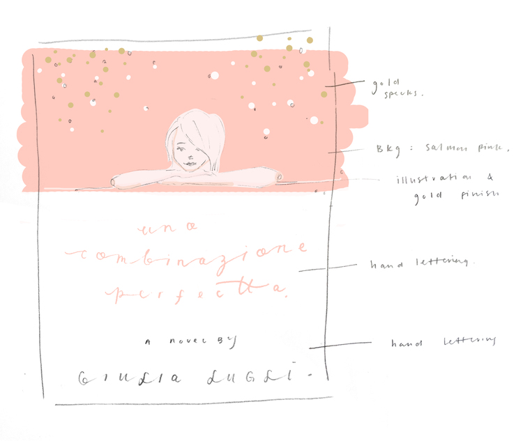 Perfetta Book Design by Belinda Love Lee
