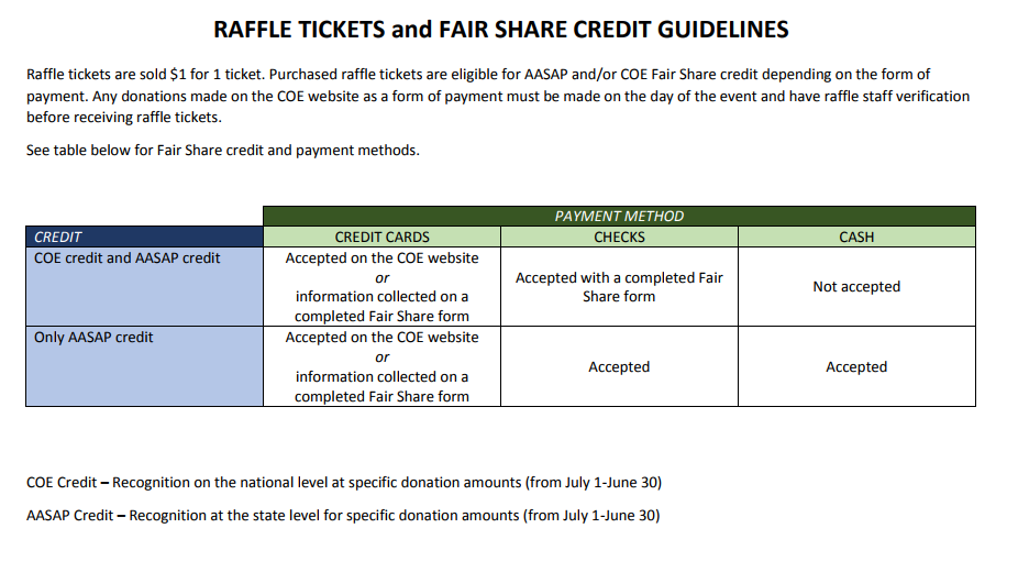 Fair Share Guidelines.PNG