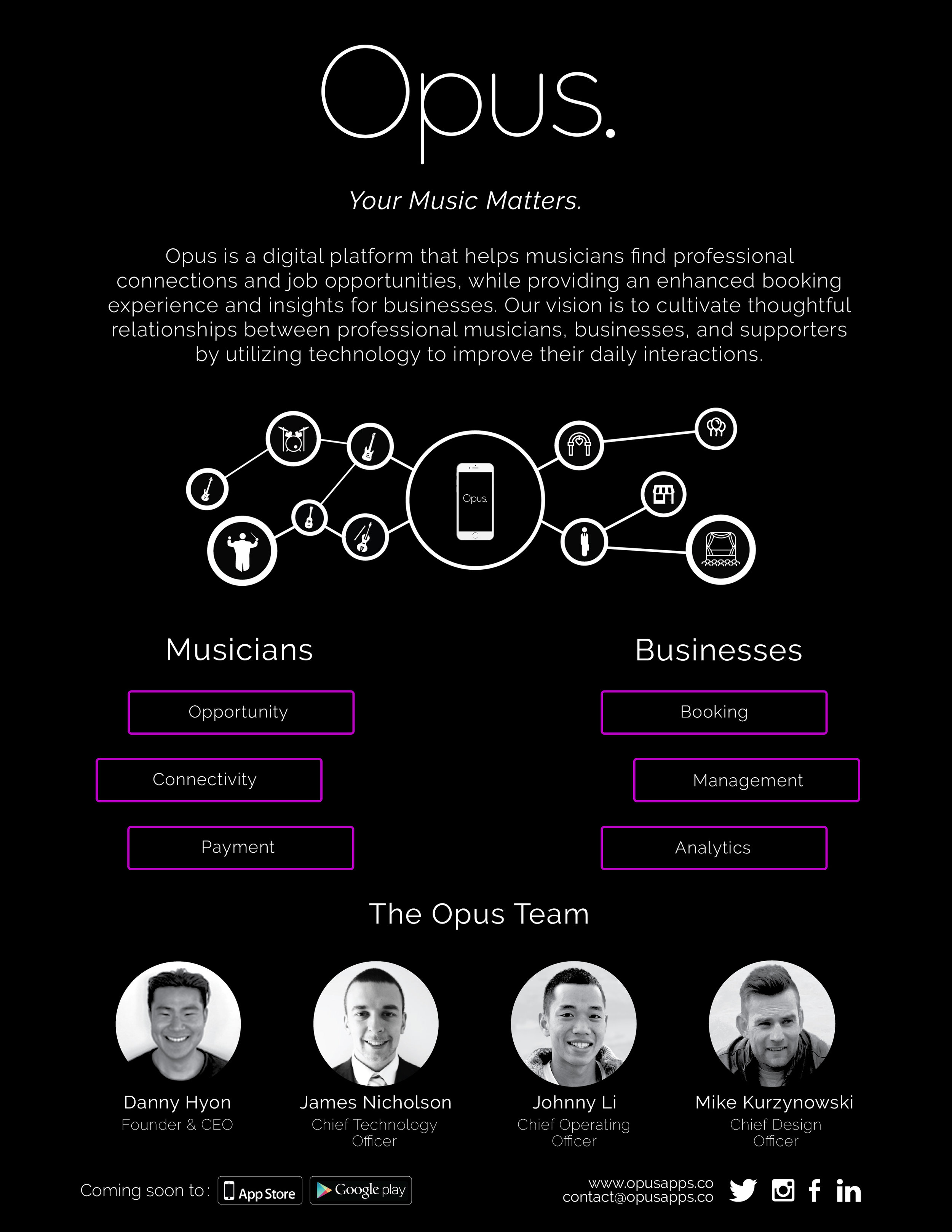 Opus Apps Inc. - This Infographic was created to hand out to potential investors,musicians and venue owners to showcase what the platform is about and how it will help both musicians and venues to excel in there differentareas.