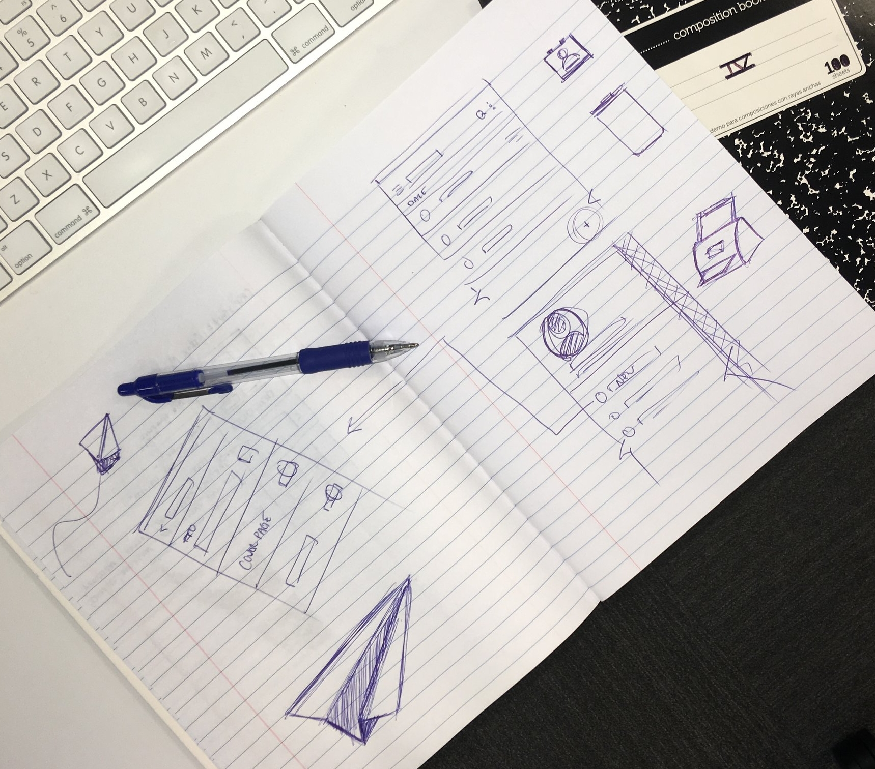 1. Sketch & Exploration  Whiteboard sessions between UX and product stakeholders to rough sketch out the requirements for the application.