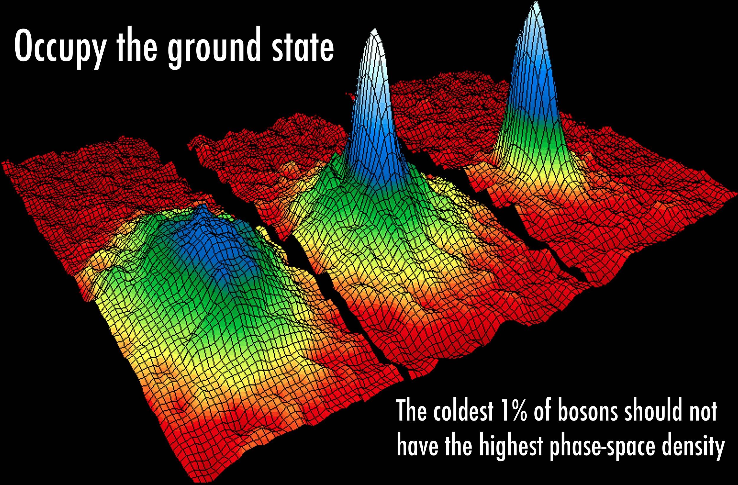 Occupy the ground state of a Bose-Einstein Condensate