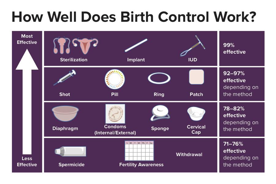 birth-control-methods.jpg