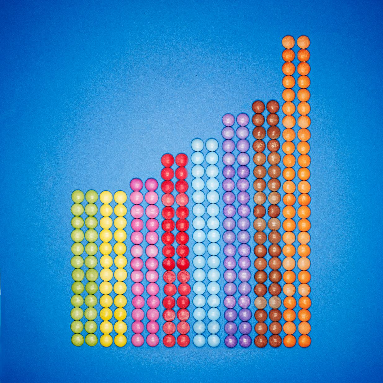Smarties:  Orange 18.60% / Brown 14.72% / Purple 13.95% /  Blue 12.40% / Red 11.62% /Pink 10.07% / Yellow 9.30% / Green 9.30%.(4 x 43g)