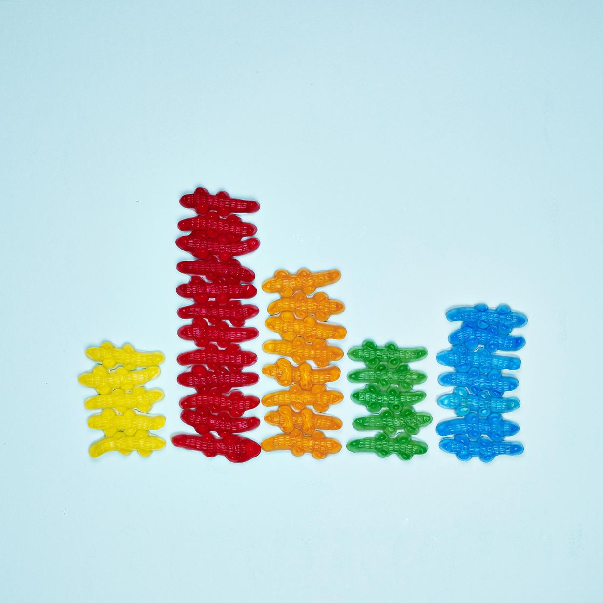 Crocodiles:  Yellow 13.51% / Red 32.43% / Orange 21.62% /  Green 13.51% / Blue 18.91%.    (1 x 200g)