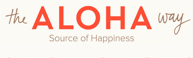 Aloha:  Articles by Travelle