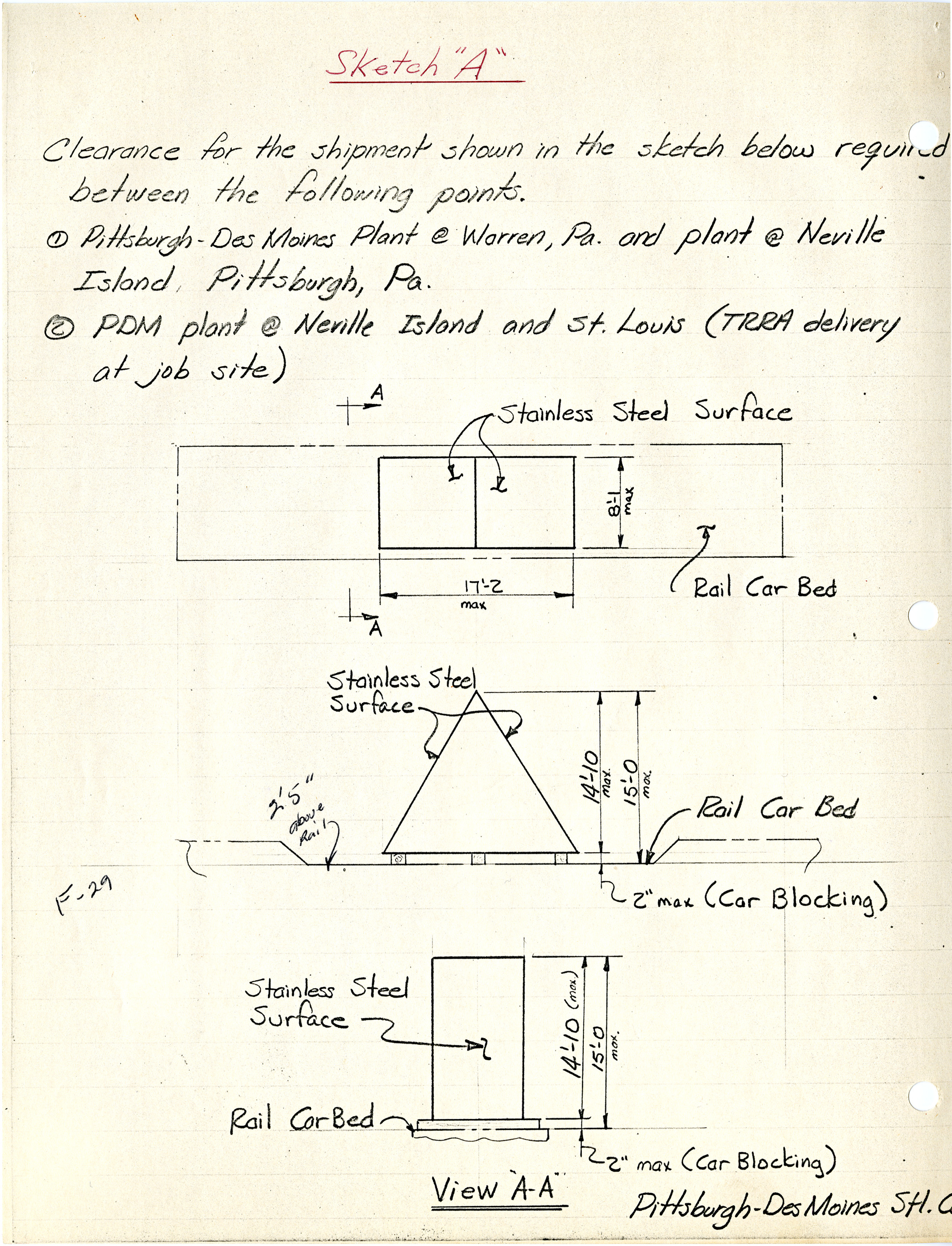 PDM Notes-3.jpg
