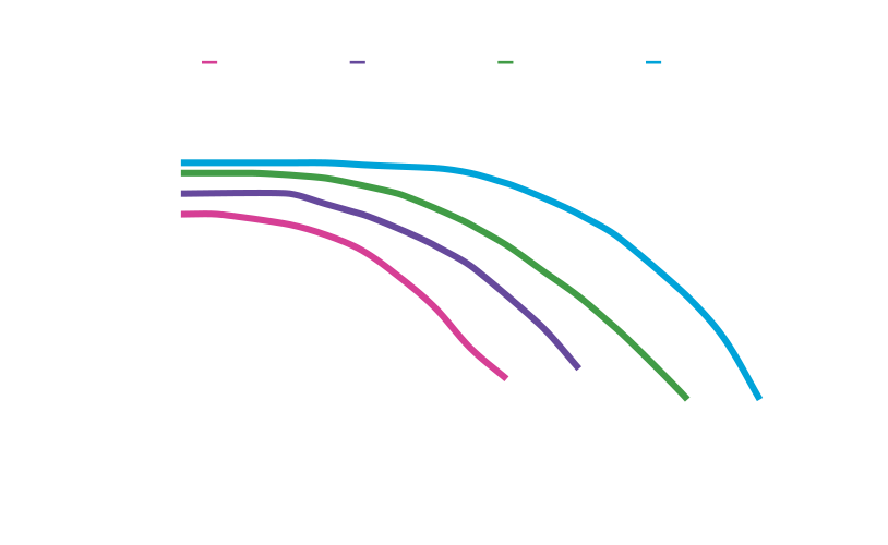 FMHP_CP_performance_curve.png