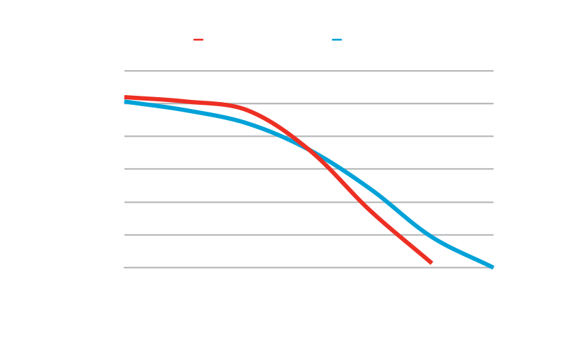 CMHP_performance_curve.png