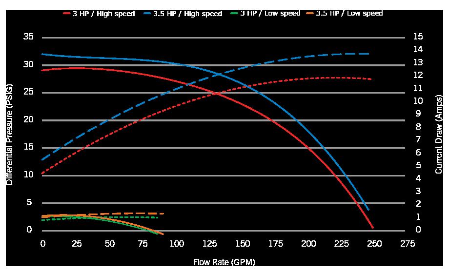 XP2-LE_performance_curve.png