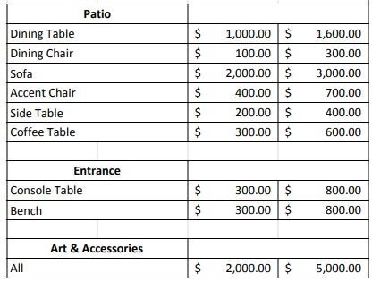 Estimated Costs 3.JPG