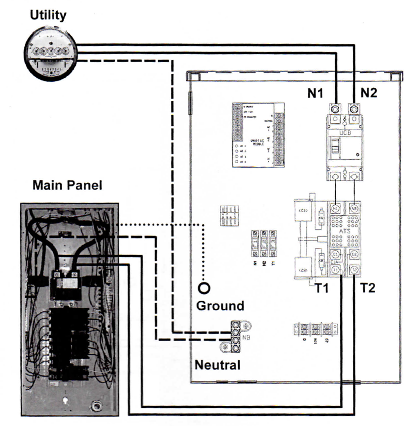 Automatic Transfer Switches, Service Entrance Transfer Switch Wiring Diagram