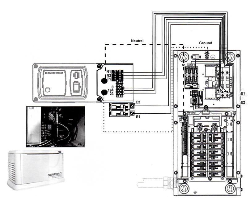 automatic transfer switches — wholesale backup generators