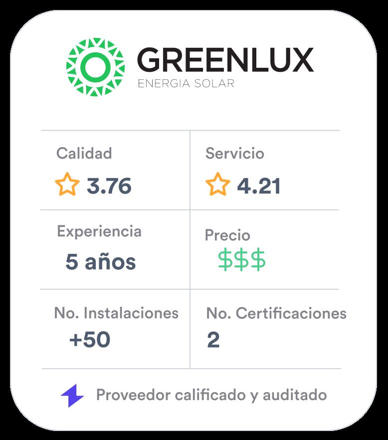 GreenLux calificación 23:07:2019.png