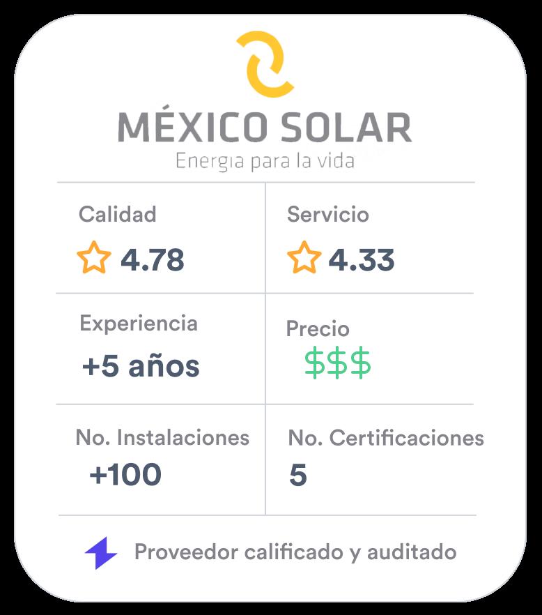 México Solar calificación 23:07:2019.png