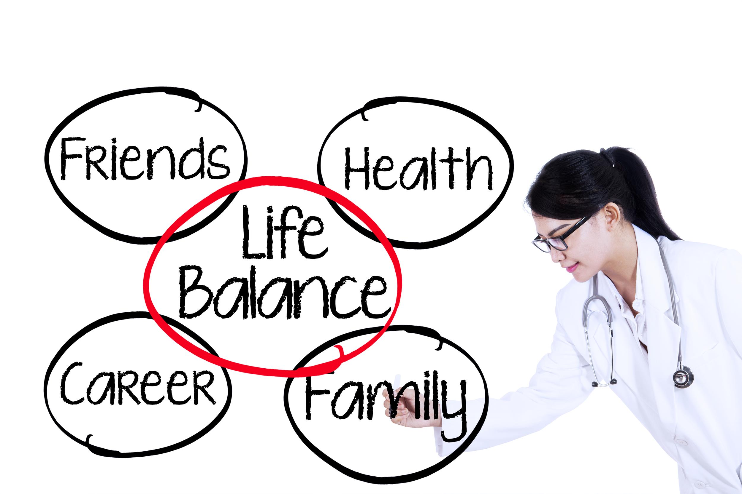 balanced-trading-life