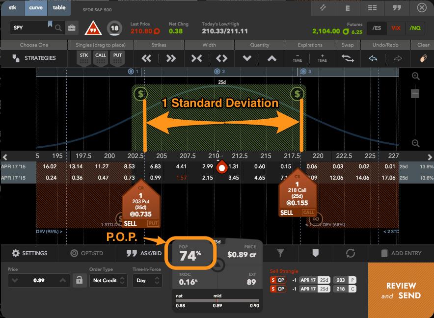 standard-deviation-line-dough