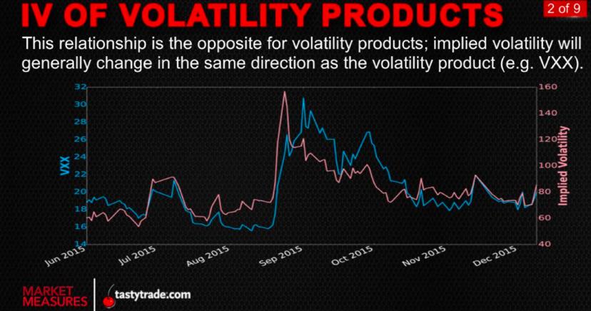 IV_Vol_same relationship_Market Measures