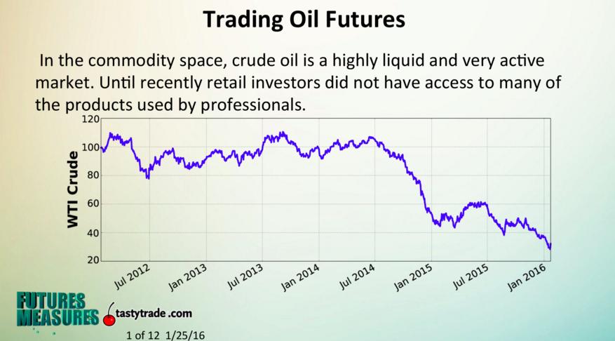 Trading-Oil-Futures-Futures-Measures