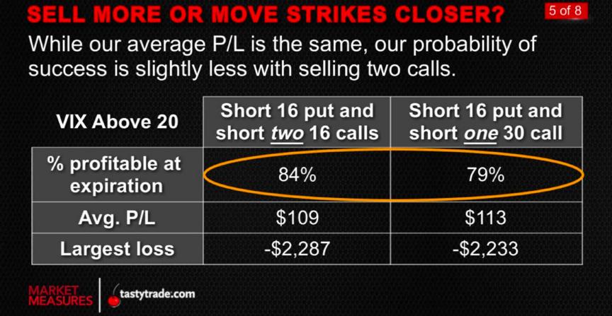 VIX_Strikes_Market Measures