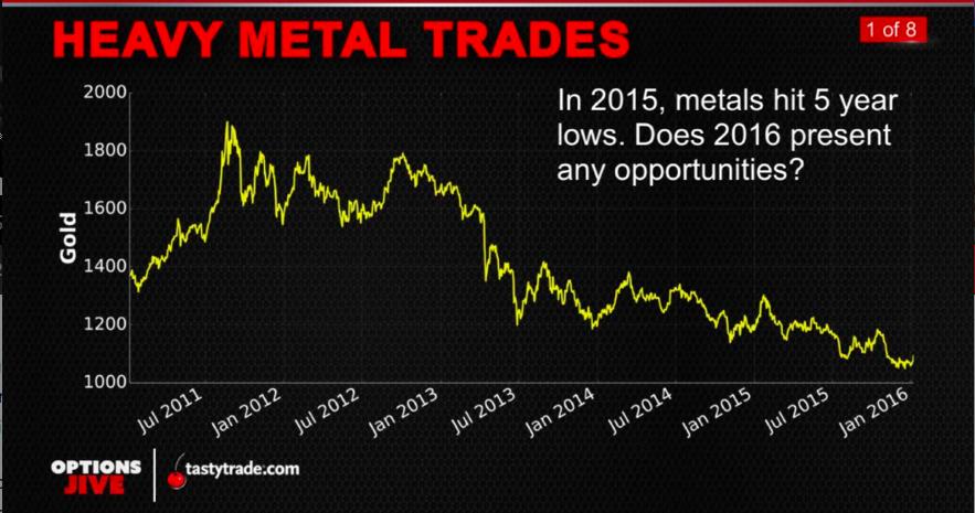 Heavy_Metals_Options Jive
