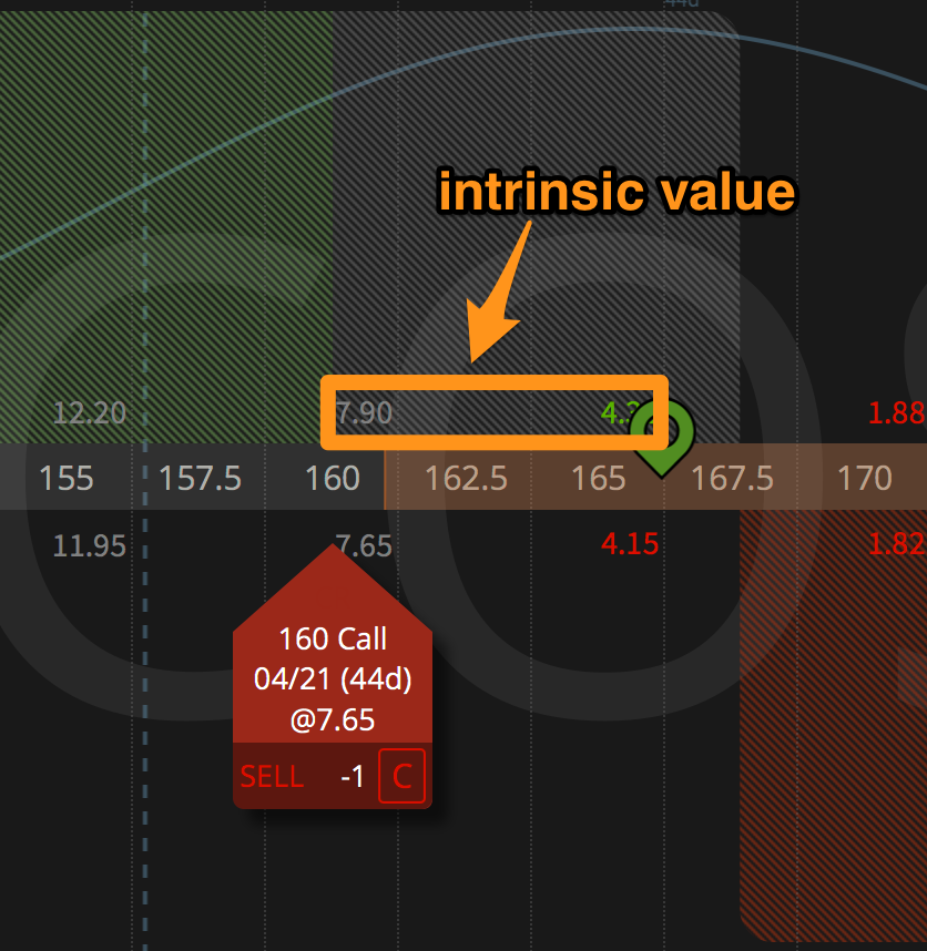 intrinsic-value-call