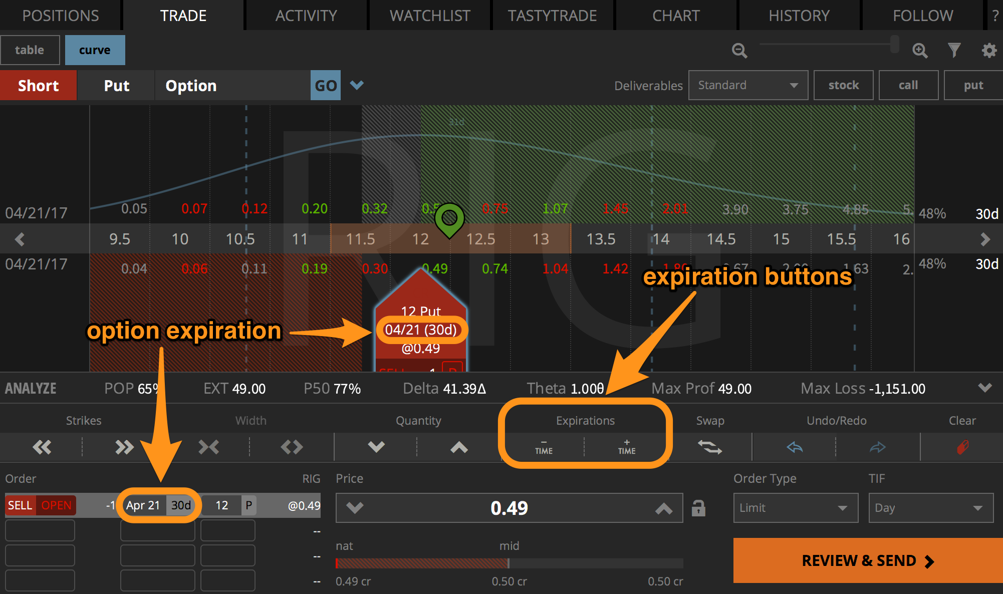 option-expiration-tastyworks