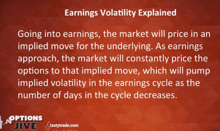 implied volatility crush