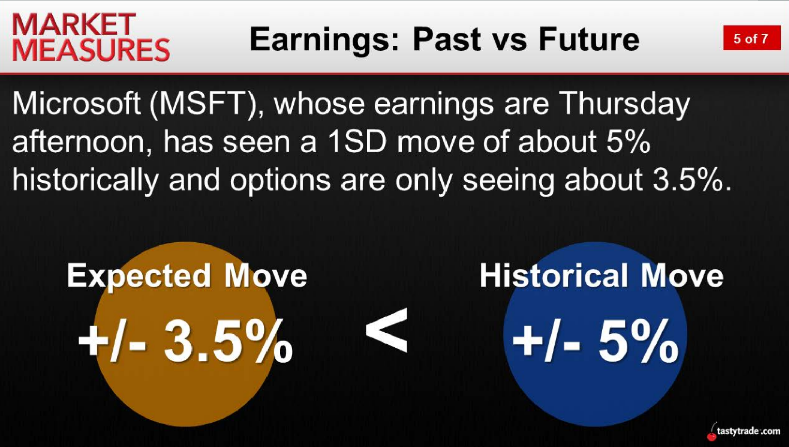 Earnings: Past vs. Future