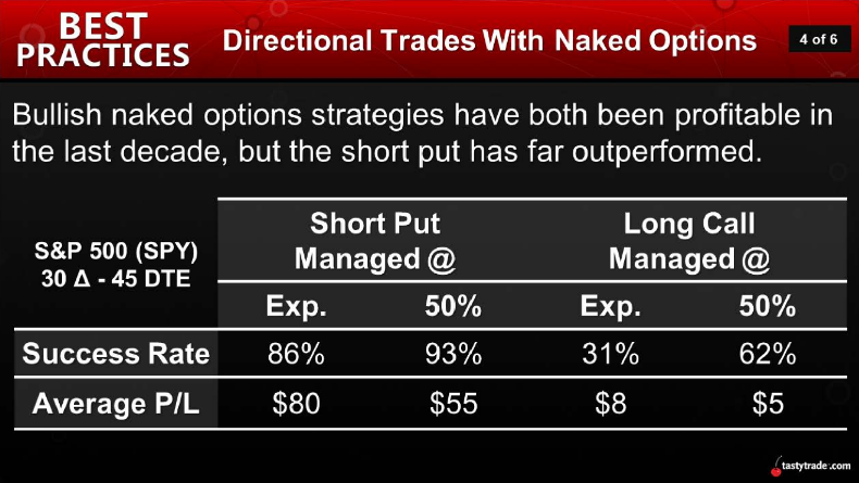 Directional Trades