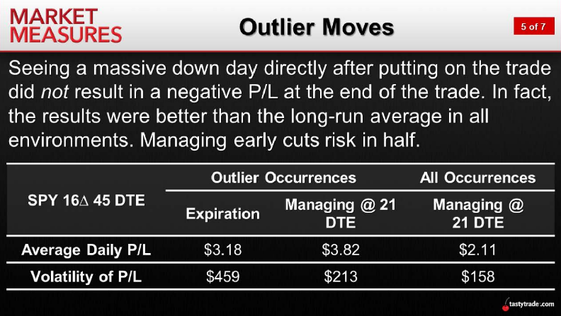 Outlier Moves