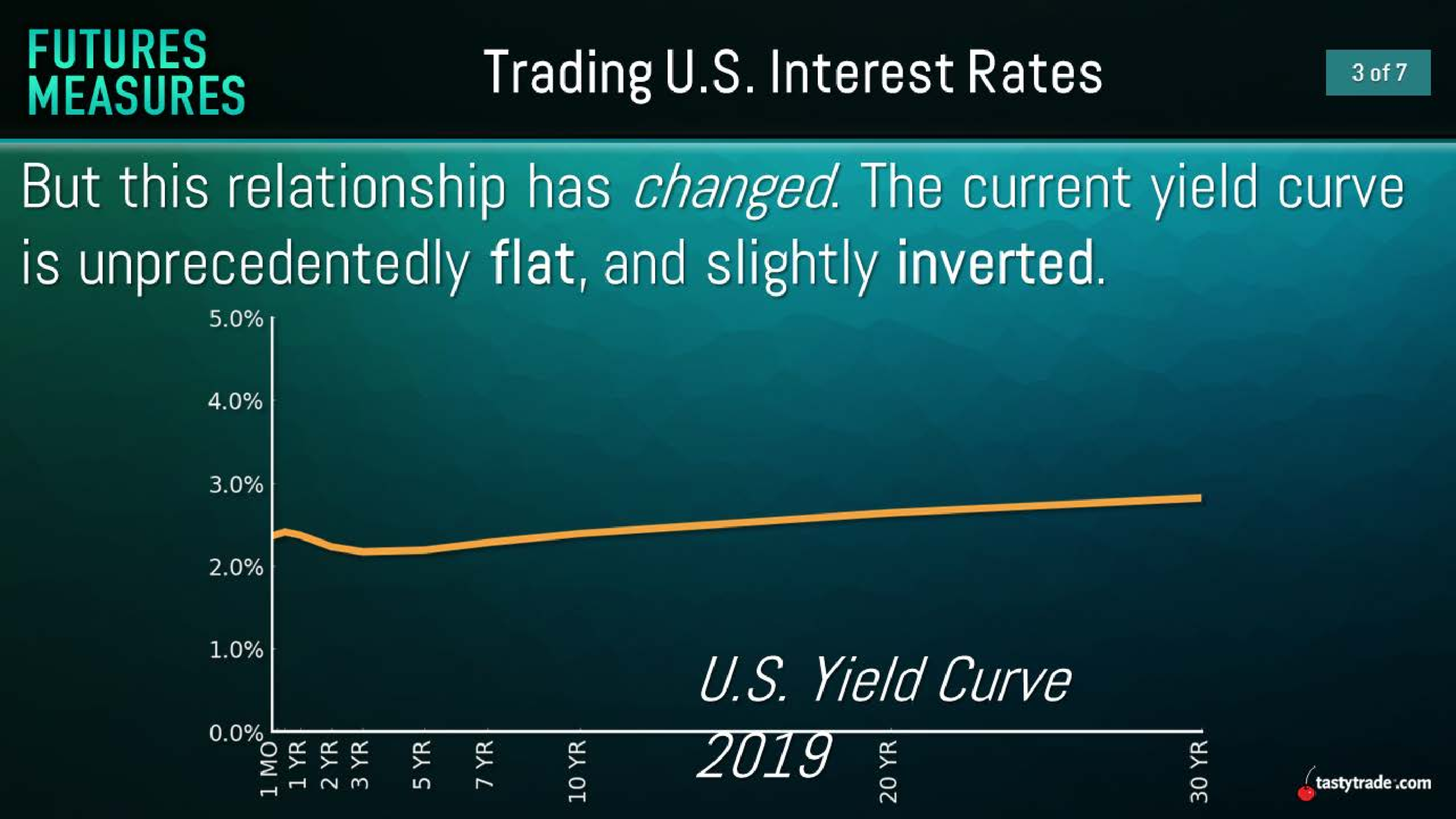 fm_tradingusinterestrates_190524_rev-3.png