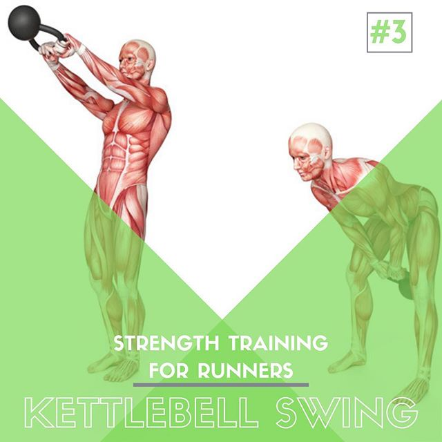 Strength Training For Runners - Exercise 3️⃣ - KETTLEBELL SWING  The kettlebell swing is a great movement.  It rounds out any exercise routine well, while also being a great stand alone exercise itself.  Just like the SQUAT and DEADLIFT, it is a movement that takes practice.  REMEMBER - The Kettlebell Swing is a hinging movement.  You are seeing a trend here.  The hips control the movement.  It is the same in running...THE HIPS CONTROL THE SHOW!  The Kettlebell swing is NOT a strength movement.  It is not an upper body exercise, though many perform it that way.  Practice the hip hinge movement and increase weight ONLY when ready.  #runningstrength #sportschiropractor #saltlakecity