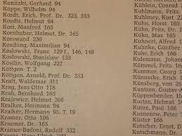 """Fragment """"Brunatnej Księgi""""(źródło:  http://www.osta.ee/braunbuch-1965-17952569.html )"""