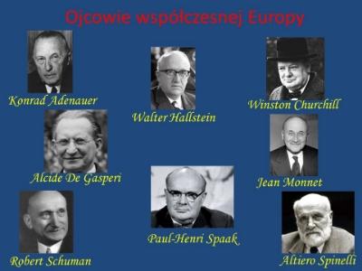 Ojcowie integracji europejskiej  (źródło :  slideplayer.pl )