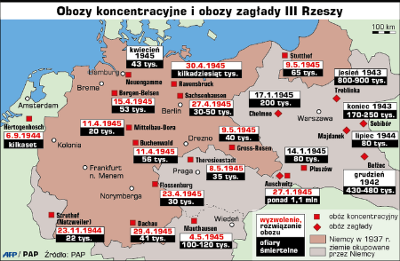 Concentration camps and death camps created by the III Reich, on black number of people killed